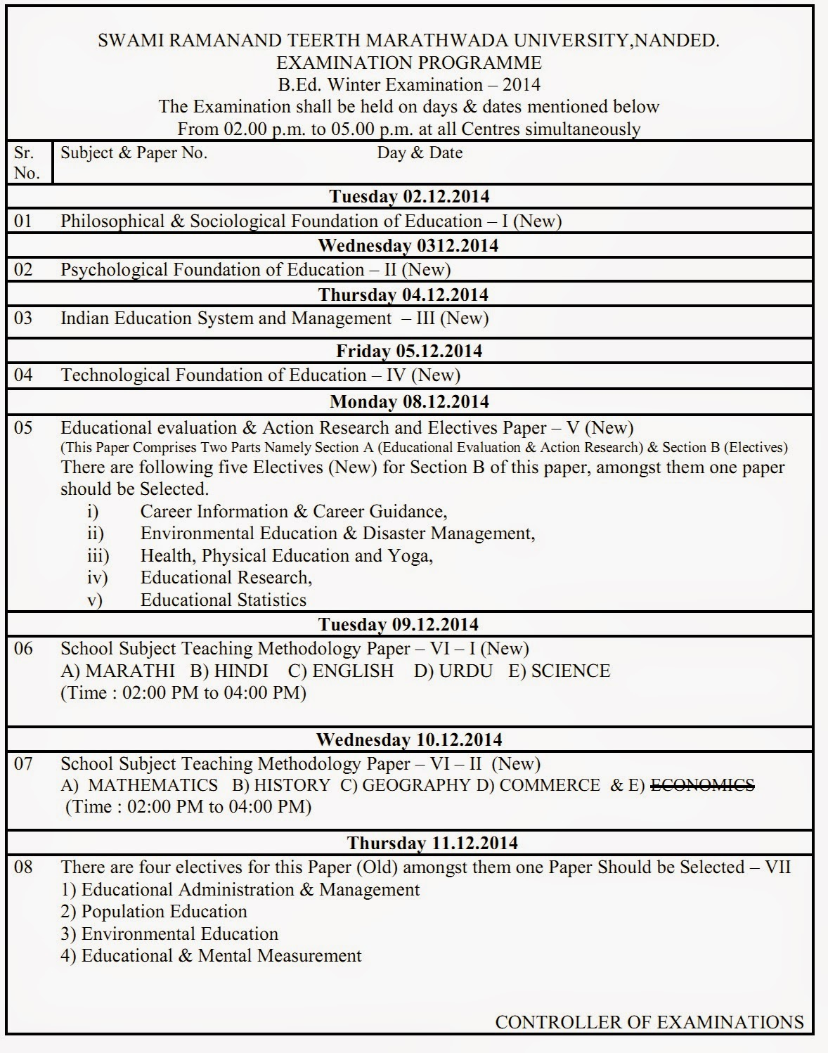 B.Ed Nanded University Winter 2014 Timetable