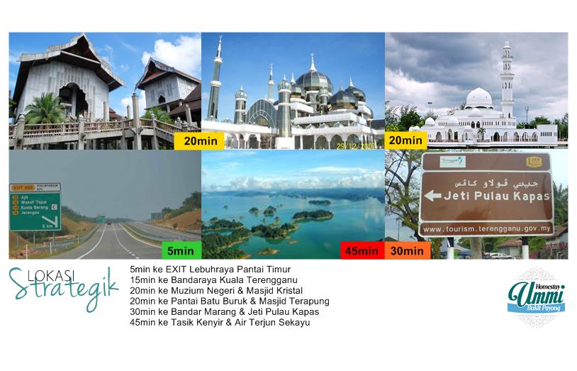 Lokasi Homestay Ummi Bukit Payong Marang Kuala Terengganu
