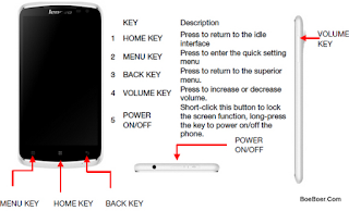Lenovo S920 User Manual Keys Parts