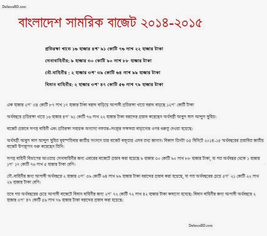 Bangladesh Defence Budget