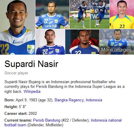 Supardi Nasir Profil Biografi Pemain Sepak Bola Dunia