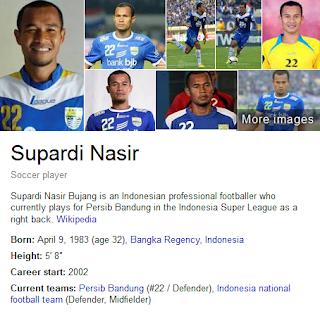 Supardi Nasir