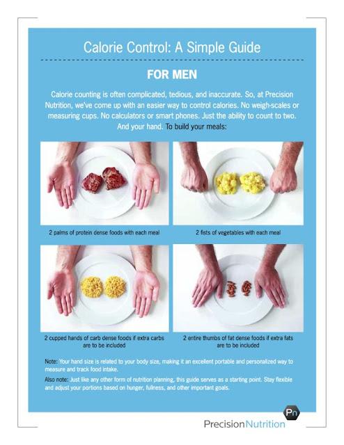 kalori lelaki,kawal kalori