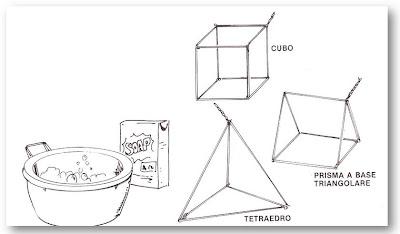 figure geometriche realizzate con telai di ferro