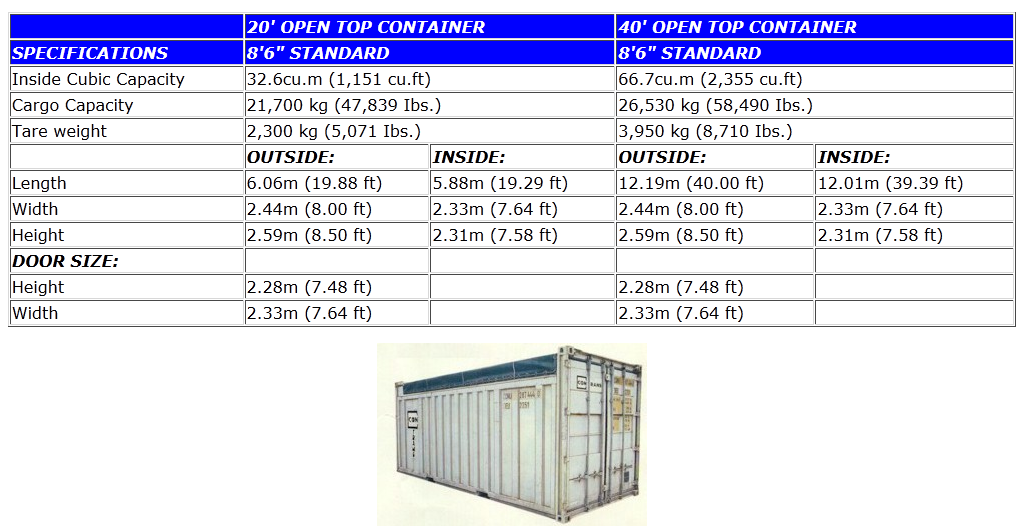 Conex Storage Container Dimensions