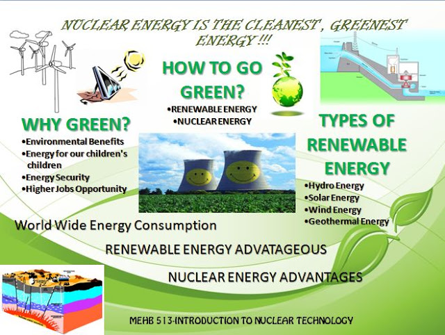 nuclear power as a green energy source environmental sciences essay Even with no ghgs and with 100% thermal efficiency nuclear power is a source  why-a-green-future-needs-nuclear-power-by  environmental sciences.