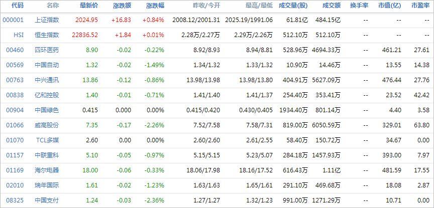 中国株コバンザメ投資ウォッチ銘柄watch20140521