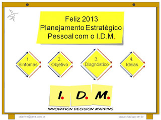 Hub Escola - Planejamento Estratégico Pessoal com IDM