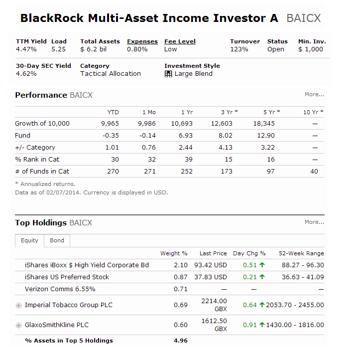 BlackRock Multi-Asset Income Fund - BAICX