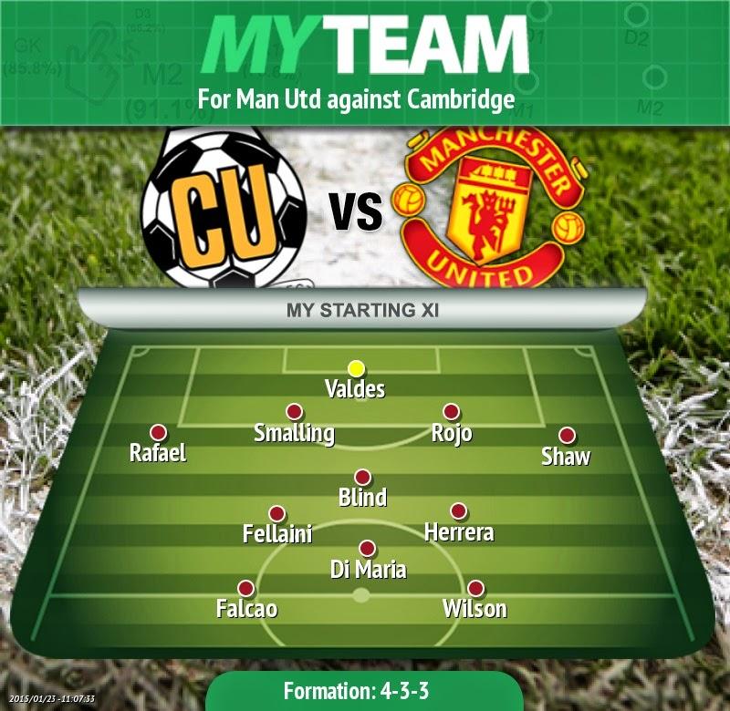 Manchester United lineup vs Cambridge United