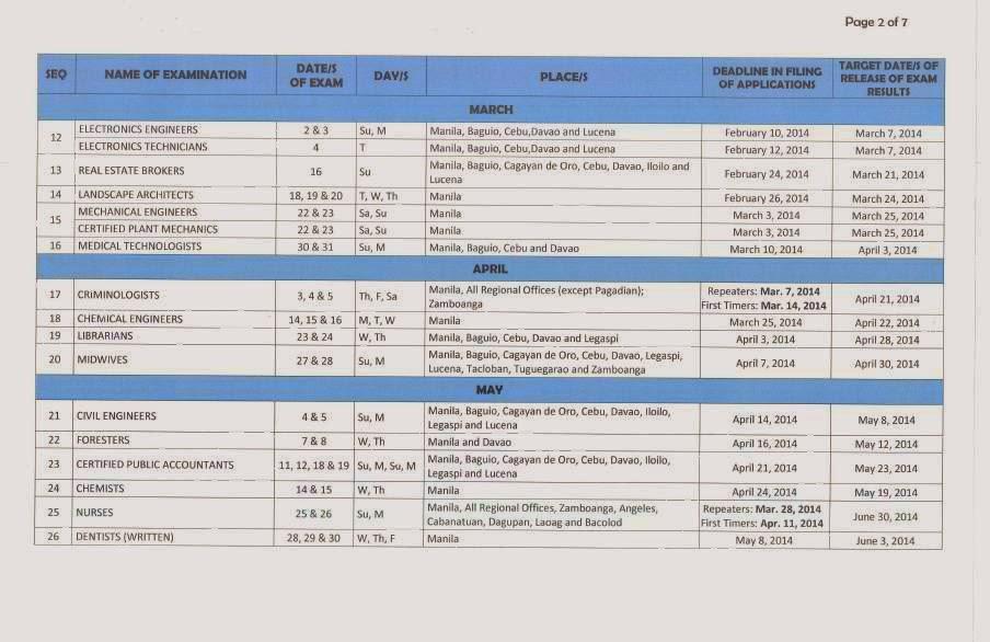 finance and regulation exam pdf