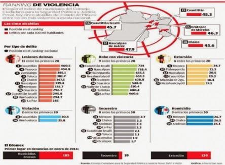 los 24 municipios de toluca: