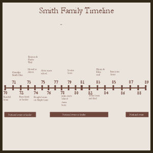 Use a timeline in your heritage scrapbook
