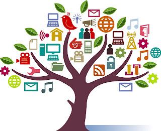 Berbagi Di Social Media & Social Bookmark.