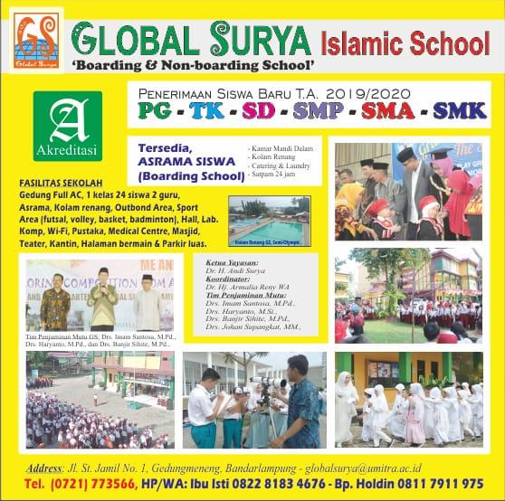 Global Surya