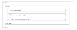 HTML لغة هتمل
