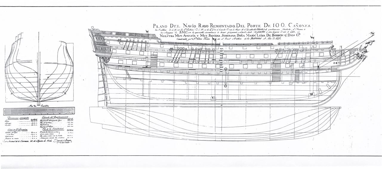 El navio de tres puentes en la Armada Plano+de+formas