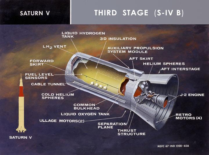 apollo third stage 10-#20