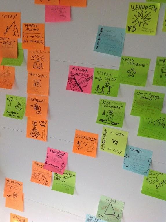 Кусочек рабочего пространства, на котором собираются идеи к рассылке