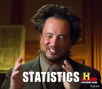 Statistically memes