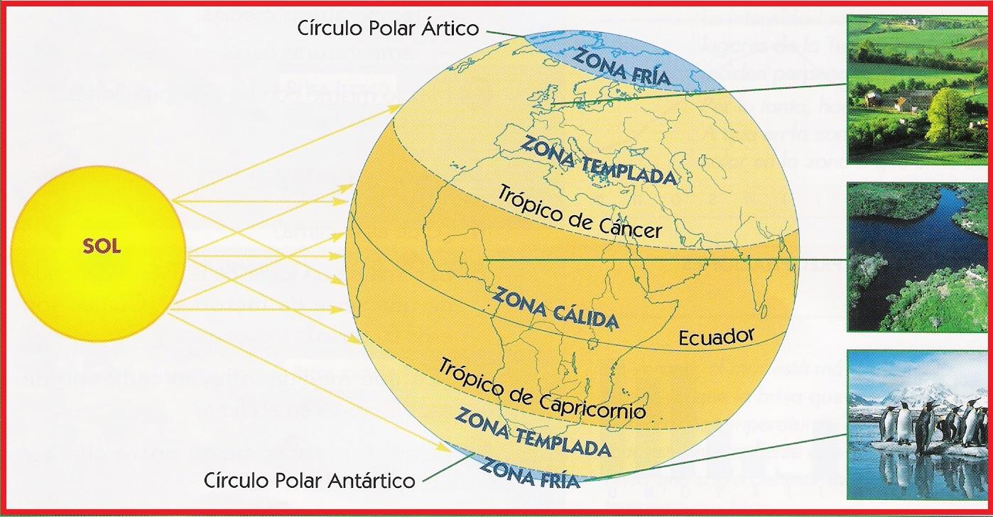 external image Zonas+clim%C3%A1ticas.jpg