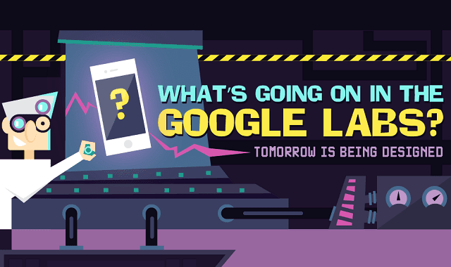 Image: What's Going on in the Google Labs?