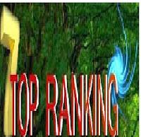 7 Alasan 7Top Ranking Sebagai Judul Blog ini