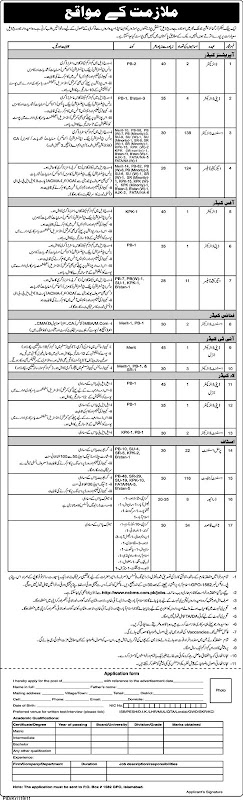 Job Opportunities in Public Sector Organization Islamabad