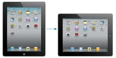 how to make calls from ipad 2 using sim card