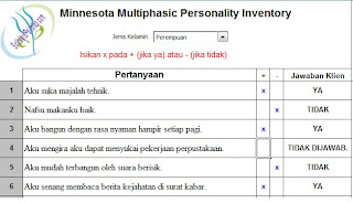 Software Tes MMPI