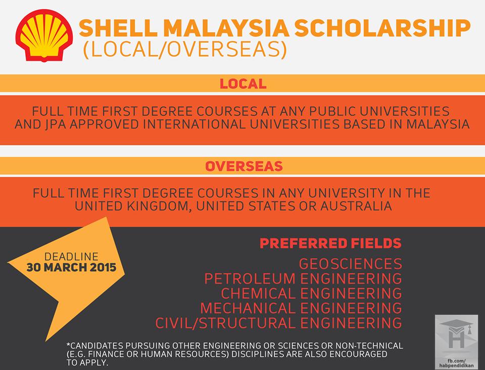 Permohonan Biasiswa Shell 2015 Online