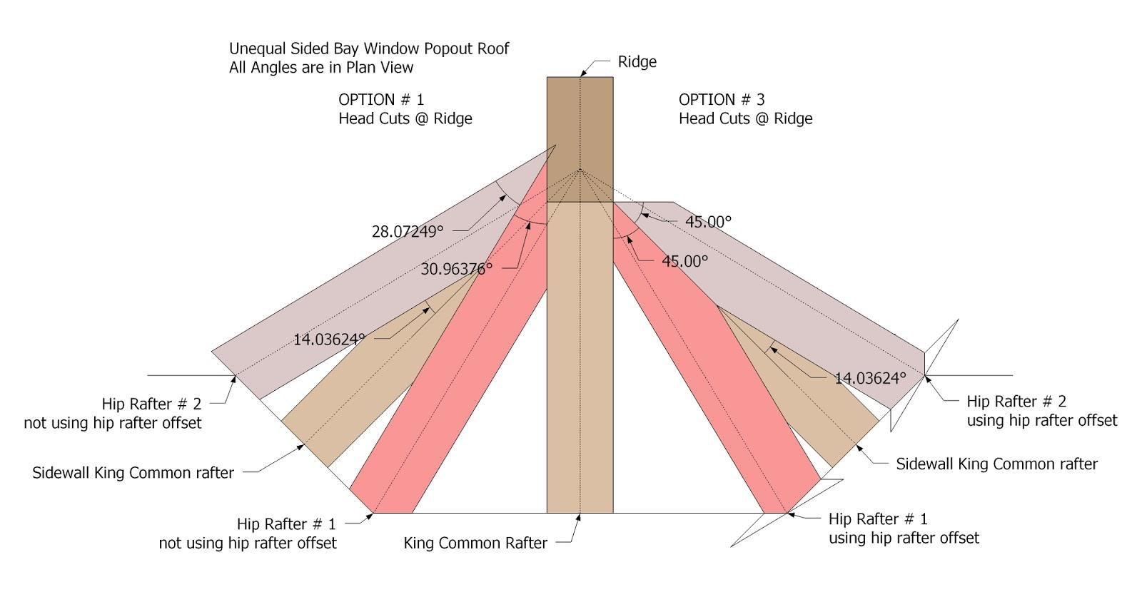 Roof Framing Geometry: California Bay Window Hip Rafter Head Cuts