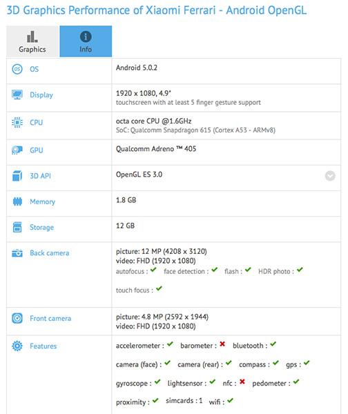 Xiaomi 'Ferrari' Berlayar Full HD?