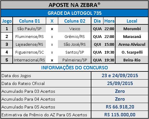 LOTOGOL 735 - GRADE OFICIAL DO AZ