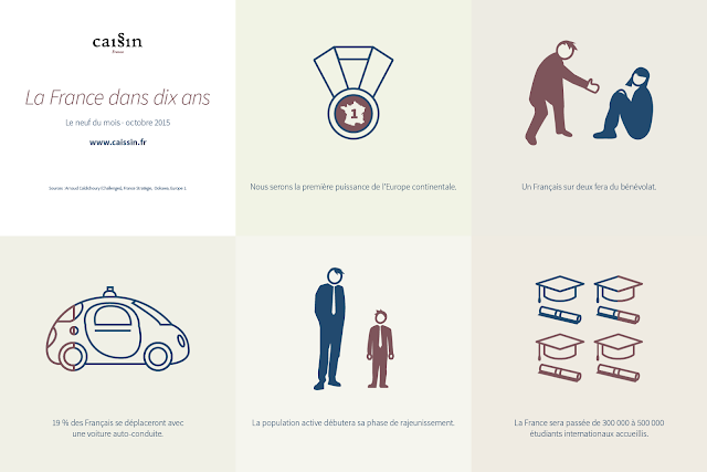 https://www.caissin.fr/media/infographies/9-du-mois-octobre-2015-planche.png