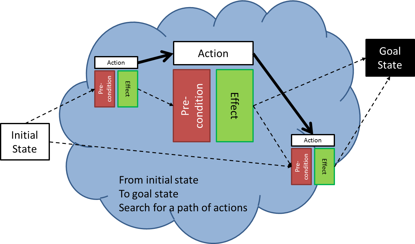 big data basics how to build a data governance plan