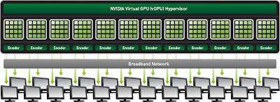 NVIDIA GRID Cloud Gaming Review screenshot 4
