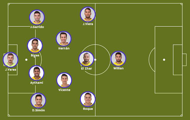 Alineación Probable UD Las Palmas - Real Sociedad