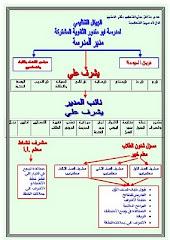 الهيكل التنظيمي للمدرسة