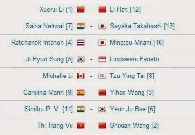 Jadwal Pertandingan BWF World Championships 2014 Hari Ke Empat Tunggal Putri WS