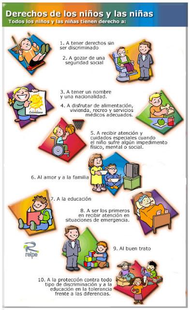Los Simples: DERECHOS DE LOS NIÑOS