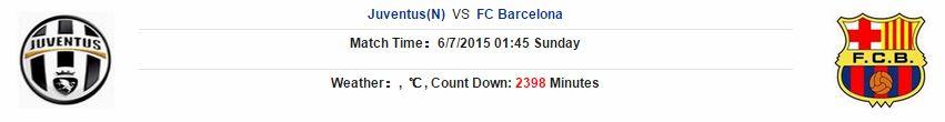 Kèo thơm cá cược Juventus vs Barcelona