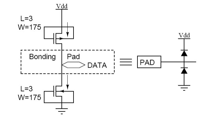 Floor Planning Placement And Routing In Vlsi Vlsi Physical