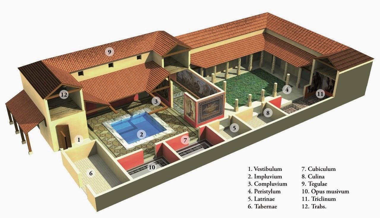 Asl diversificaci n la casa romana for Case con casa suocera
