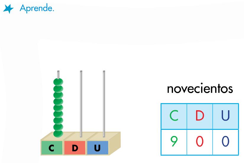 http://www.primerodecarlos.com/SEGUNDO_PRIMARIA/marzo/Unidad5/actividades/actividades_una_a_una/mates/aprende_900_999.swf