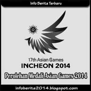 Perolehan Medali Asian Games 2014
