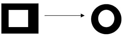 bagan hubungan antara makna dengan acuan majas sinekdoke totem pro parte