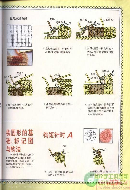 Como Leer o Interpretar Simbolos Crochet Espa?ol - Patrones Crochet