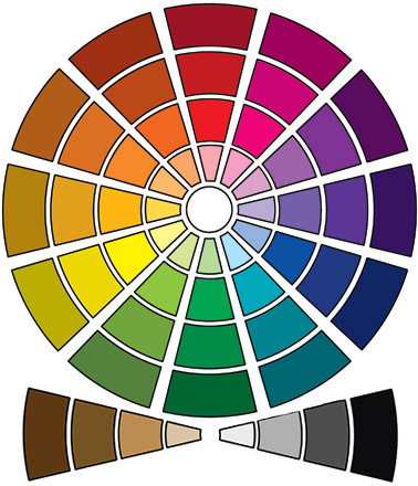 Using The Color Wheel To Help Pick Your Perfect Accent