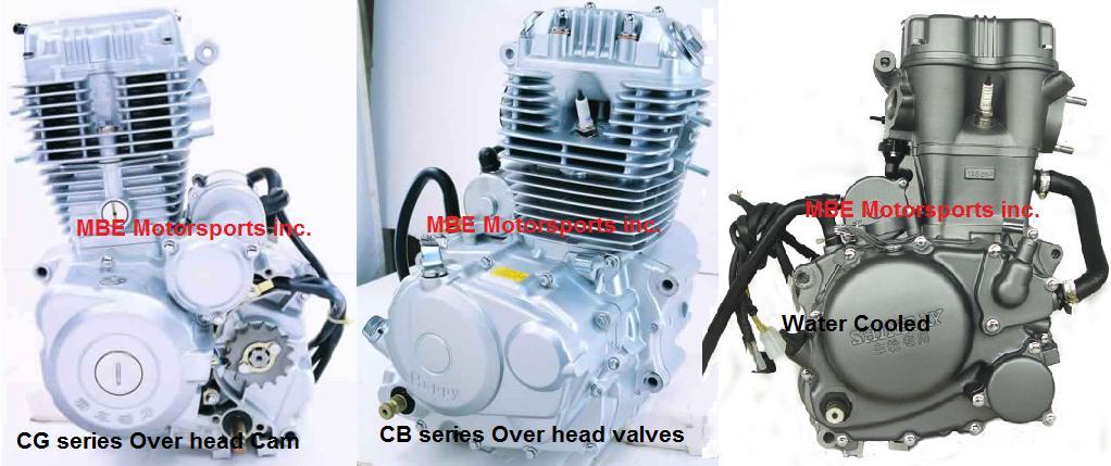 Demak DTM150: The Parts of a Motor Engine